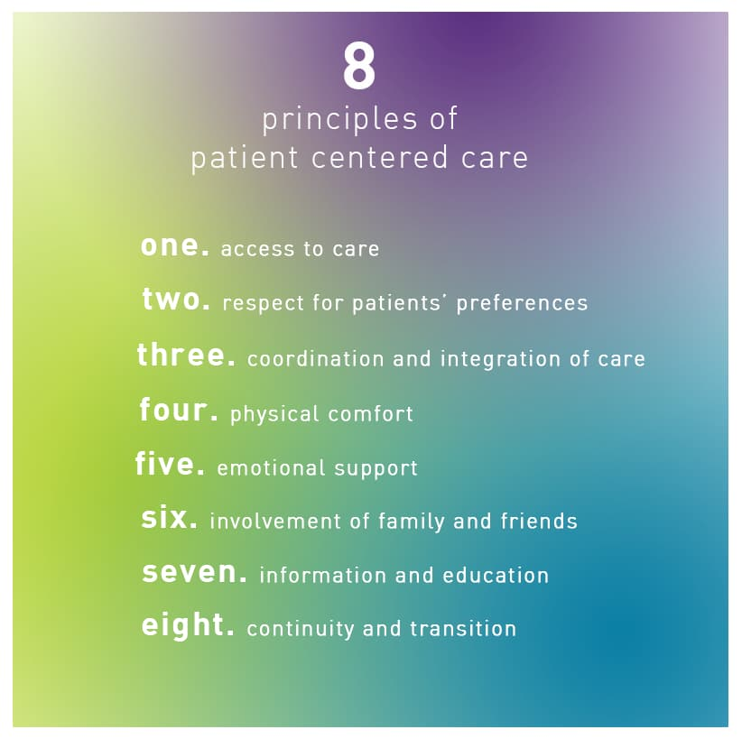 8 principles of patient centered care or client centered care