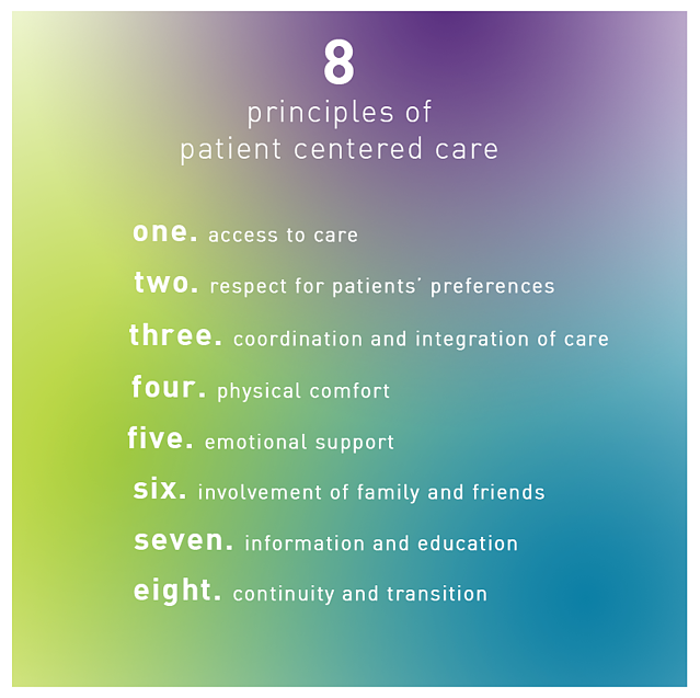 8 principles of patient-centered care