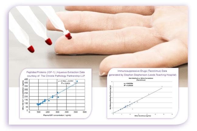 reliable-data-from-vams-microsamling-blood.jpg