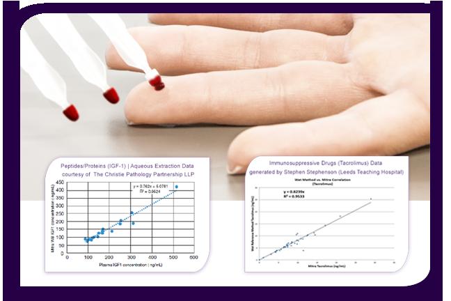 Im Gegensatz zu den DBS-Optionen hat Mitra immer wieder Ergebnisse bereitgestellt, die mit denen der Venenpunktion übereinstimmen