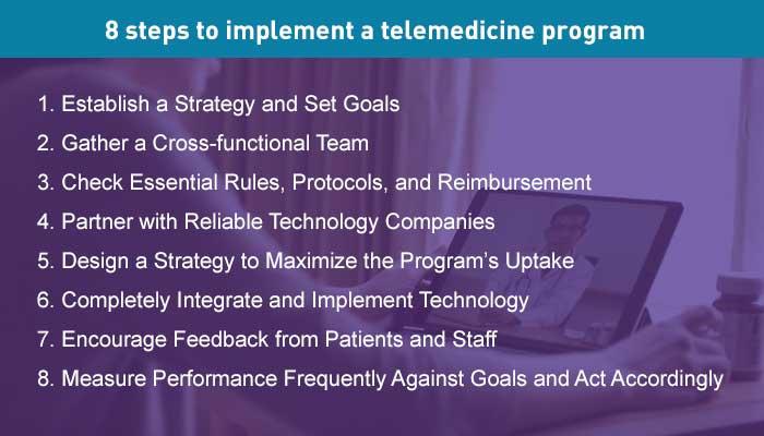 8-steps-telemedince
