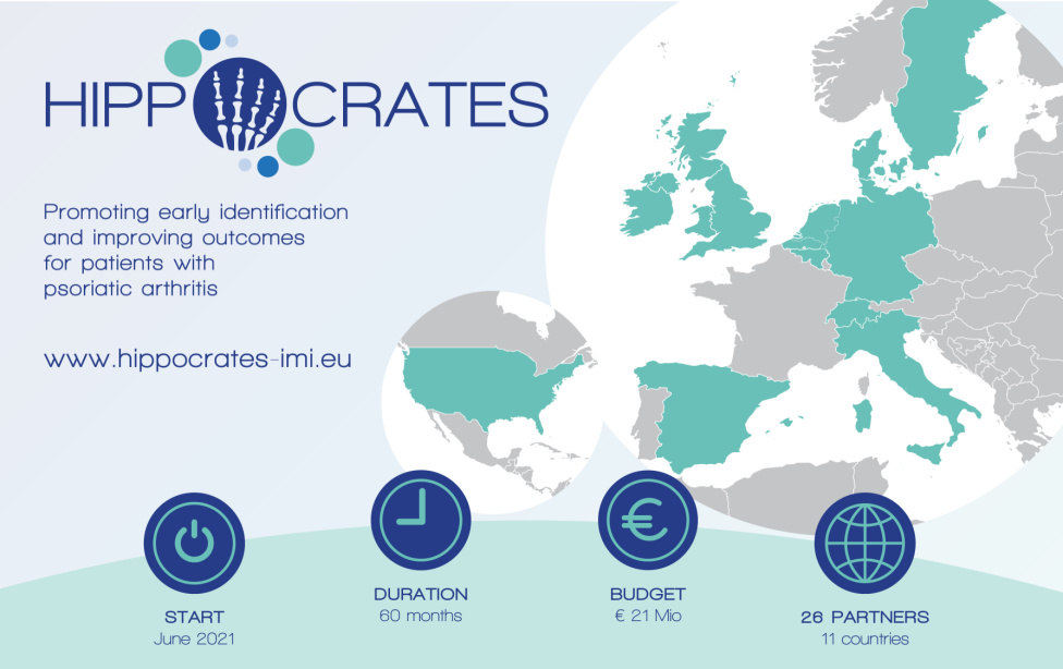 EU Research Project HIPPOCRATES Helps Those with Psoriatic Arthritis